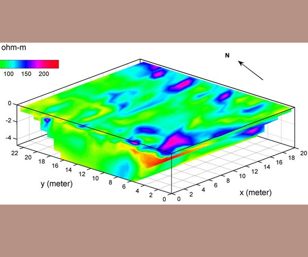 Electrical Resistivity, Seismic Refraction & GPR Survey in Porvorim, Goa